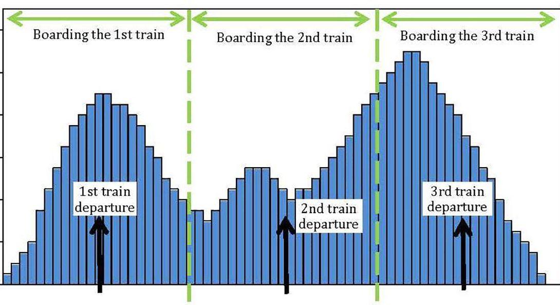 Shared corridor graph